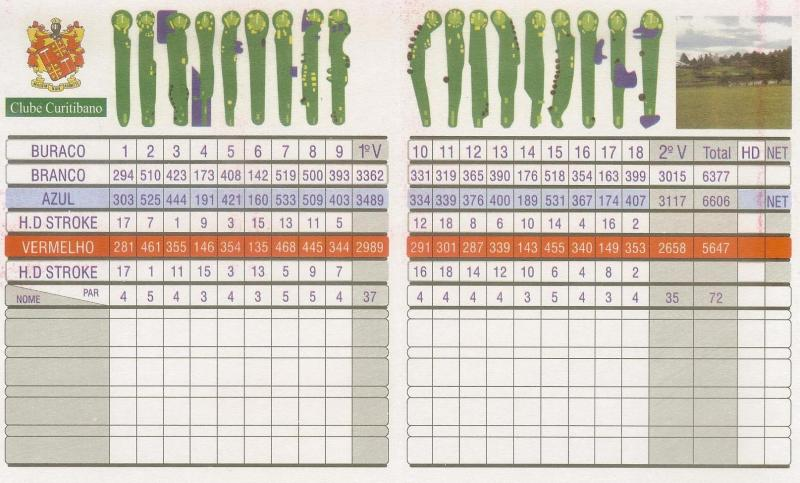 Score card of the golf course of the Clube de Curitabano de Goldfe club in the state of Parana.
