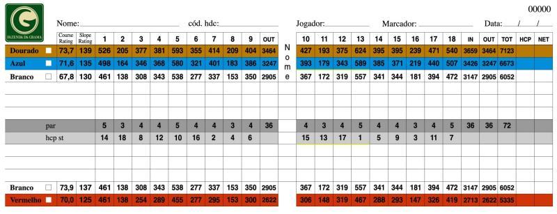 Scorecard of teh golf course of the Fazenda da Grama Country golf club in Itupeva.